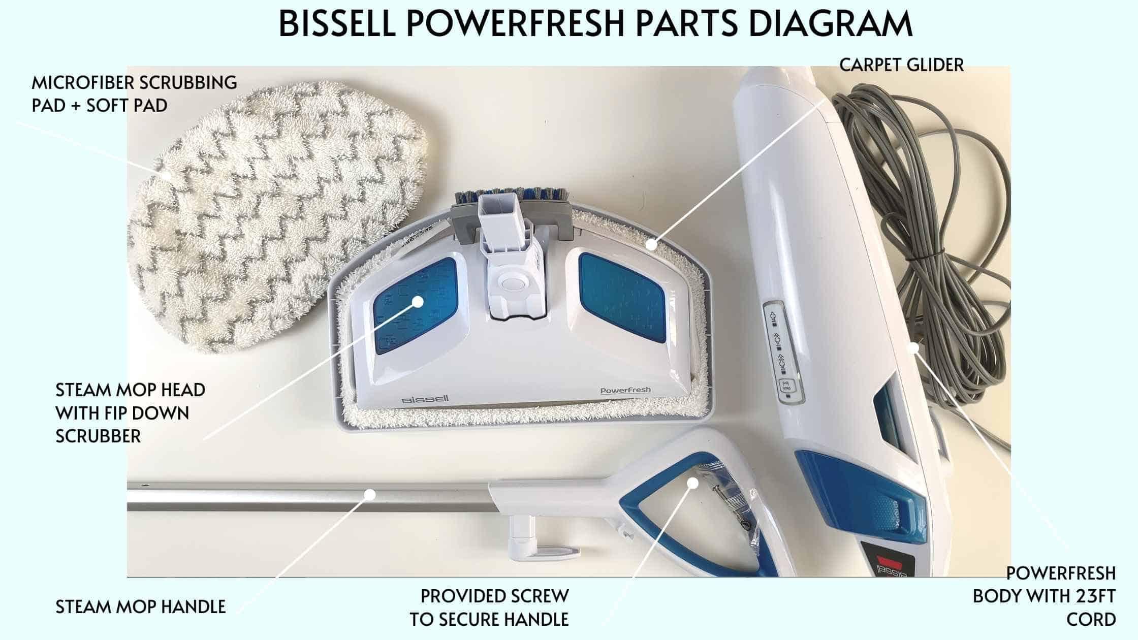 Bissell PowerFresh Steam Mop parts diagram